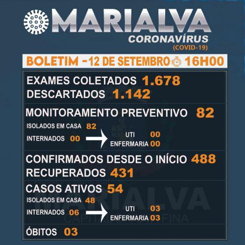 Confira o Boletim Epidemiológico deste sábado com os dados da Covid-19 em Marialva
