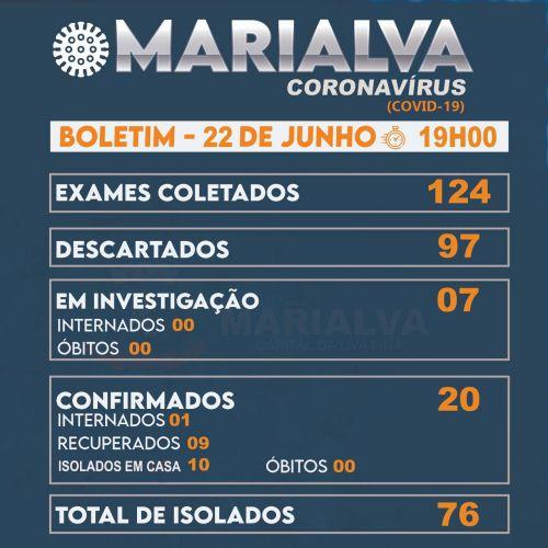 Marialva registra vigésimo caso positivo