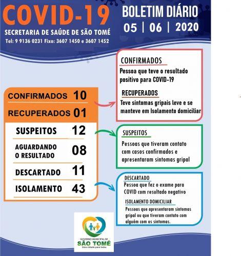 Boletim COVID 05 06 2020