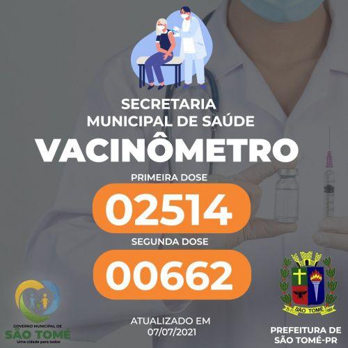 VACINÔMETRO ATUALIZADO DIA 07/07/2021