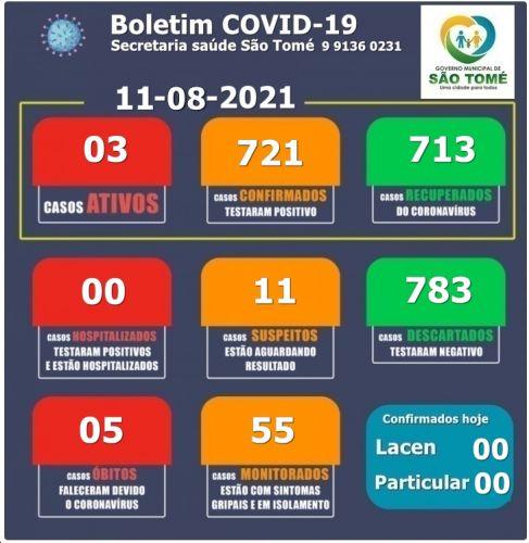 Boletins com informações sobre a situação do COVID-19 em São Tomé