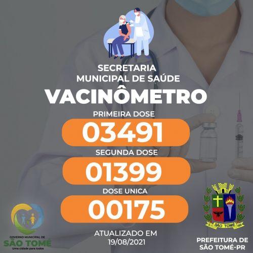 Atualização da vacinação