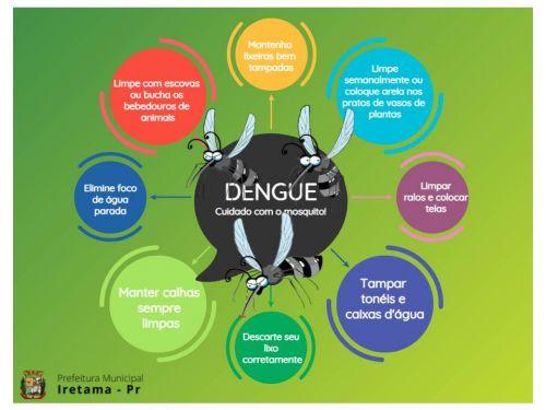Dengue, não podemos esquecer dos cuidados necessários!