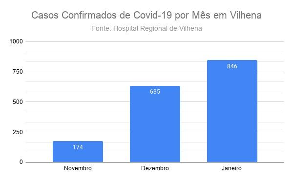 BOLETIM PMV Nº 303 - 12/01/21 - CORONAVÍRUS (COVID-19)