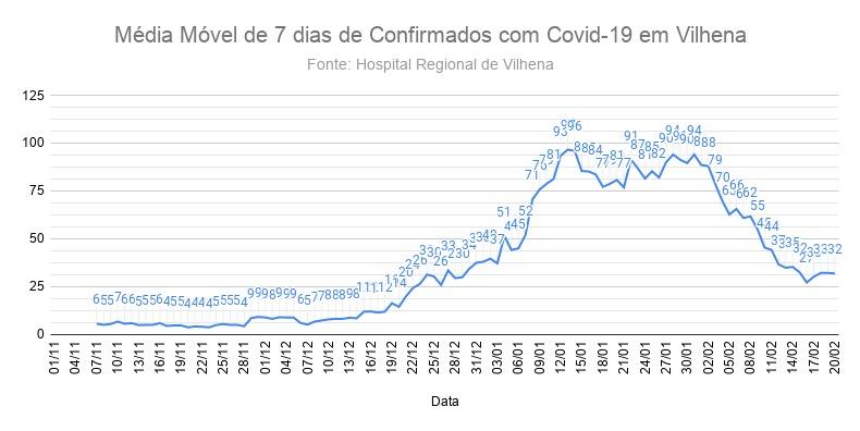 BOLETIM PMV Nº 342 - 20/02/21 - CORONAVÍRUS (COVID-19)