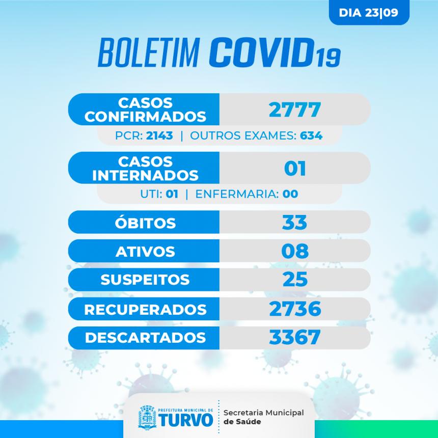 Boletim Oficial Covid-19 | 23 de setembro