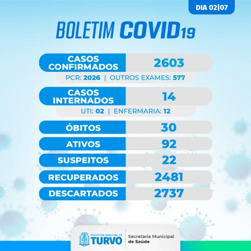 Boletim Oficial Covid-19 | 02 de julho