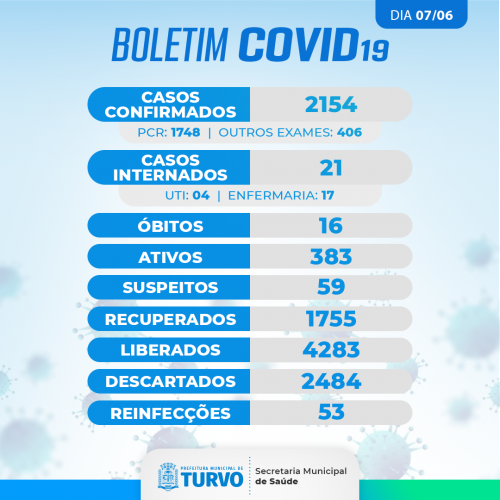 Boletim Oficial Covid-19   07 de Junho