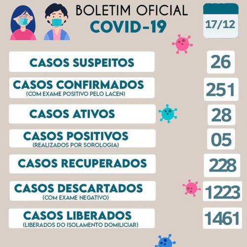 Boletim Oficial Covid-19 - 17/12
