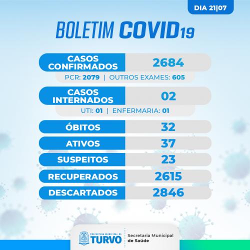 Boletim Oficial Covid-19 | 21 de julho