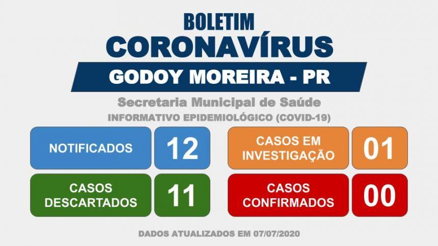 BOLETIM DA SAÚDE - INVESTIGAÇÃO EM CASO DE CORONAVÍRUS