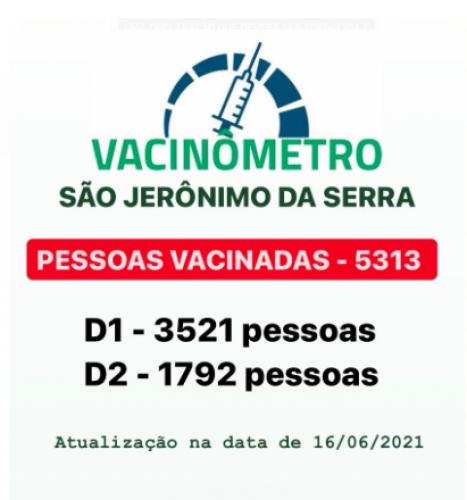 ACOMPANHE OS NUMEROS REFERENTES A VACINACAO DO COVID-19 DIARIAMENTE
