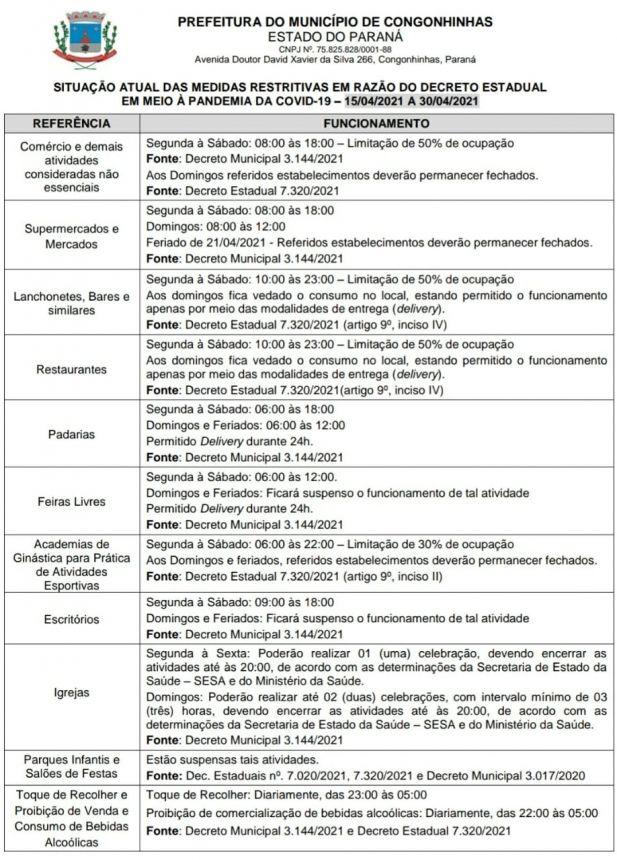 Medidas Restritivas - COVID-19