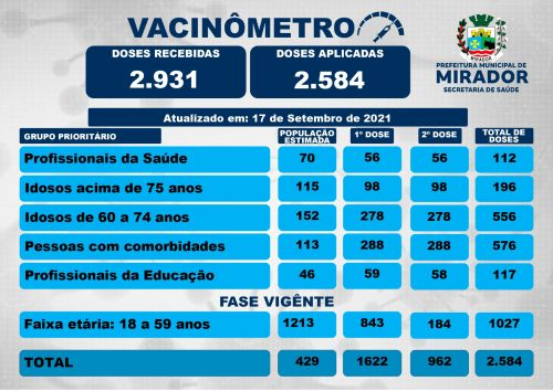 Vacinometro