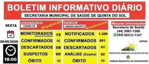 BOLETIM INFORMATIVO DIÁRIO 29/05/2020