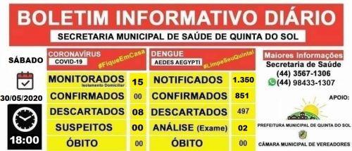 BOLETIM INFORMATIVO DIÁRIO 30/05/2020