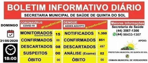 BOLETIM INFORMATIVO DIÁRIO 31/05/2020