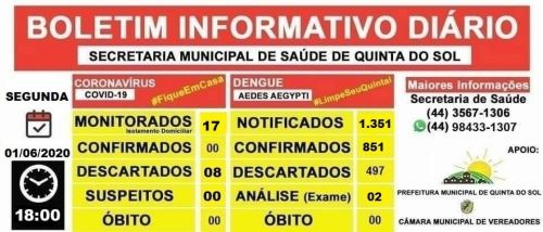 BOLETIM INFORMATIVO DIÁRIO 01/06/2020