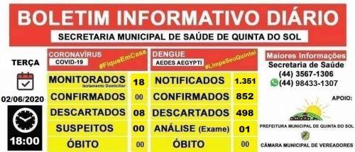 BOLETIM INFORMATIVO DIÁRIO 02/06/2020