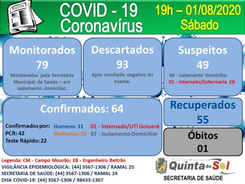 BOLETIM INFORMATIVO DIÁRIO 01/08/2020