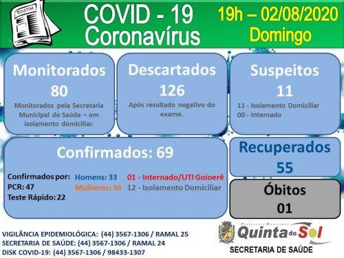 BOLETIM INFORMATIVO DIÁRIO 02/08/2020