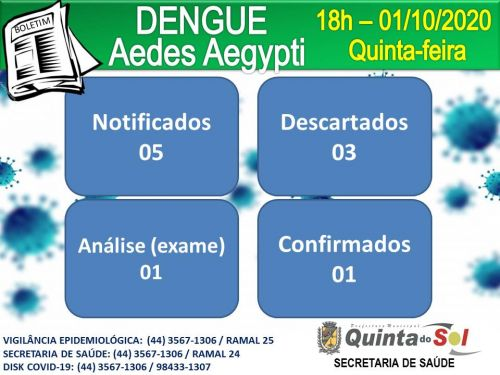 BOLETIM INFORMATIVO DIÁRIO 01/10/2020