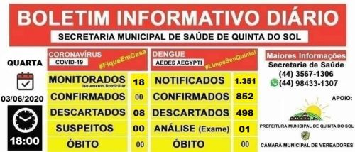 BOLETIM INFORMATIVO DIÁRIO 03/06/2020