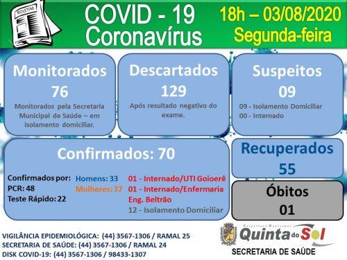 BOLETIM INFORMATIVO DIÁRIO 03/08/2020