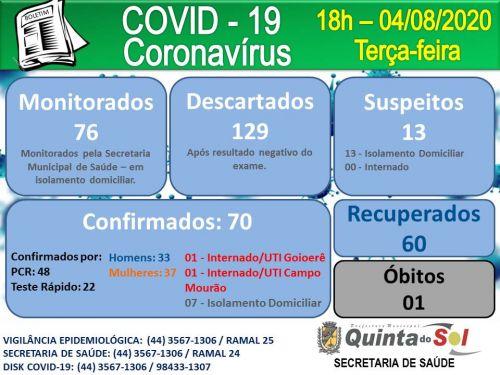BOLETIM INFORMATIVO DIÁRIO 05/08/2020
