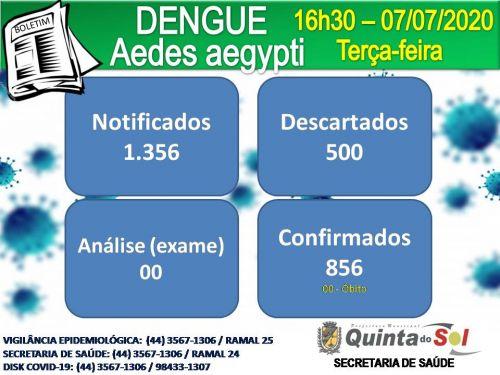 BOLETIM INFORMATIVO DIÁRIO 07/07/2020