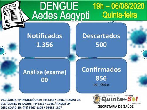 BOLETIM INFORMATIVO DIÁRIO 06/08/2020