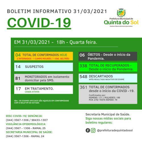CORONAVÍRUS (Covid-19)