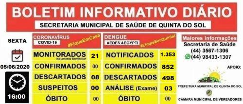 BOLETIM INFORMATIVO DIÁRIO 05/06/2020