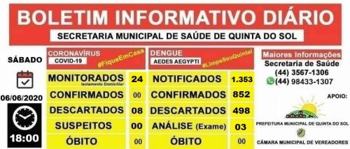 BOLETIM INFORMATIVO DIÁRIO 06/06/2020