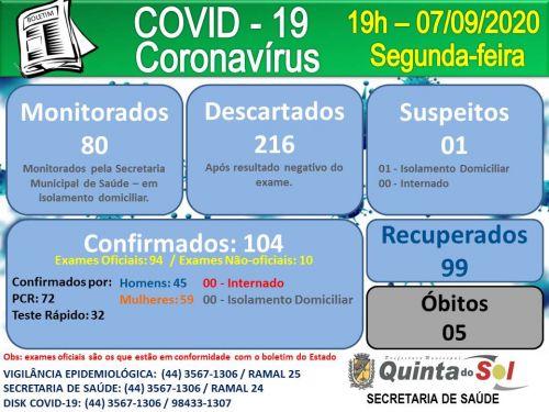 BOLETIM INFORMATIVO DIÁRIO 07/09/2020