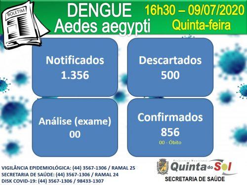 BOLETIM INFORMATIVO DIÁRIO 09/07/2020
