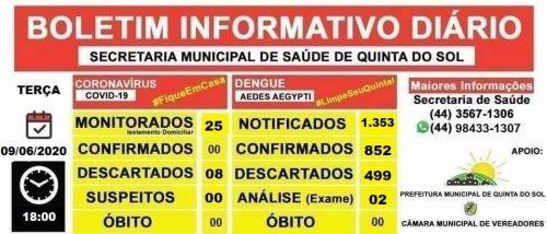 BOLETIM INFORMATIVO DIÁRIO 09/06/2020