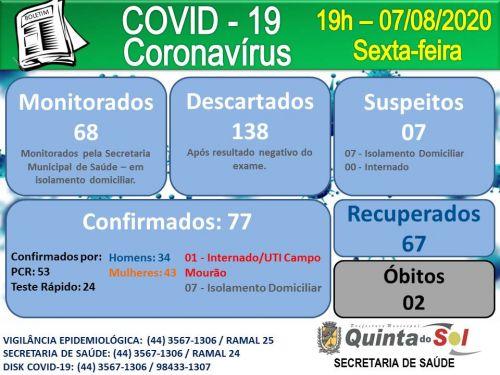 BOLETIM INFORMATIVO DIÁRIO 07/08/2020