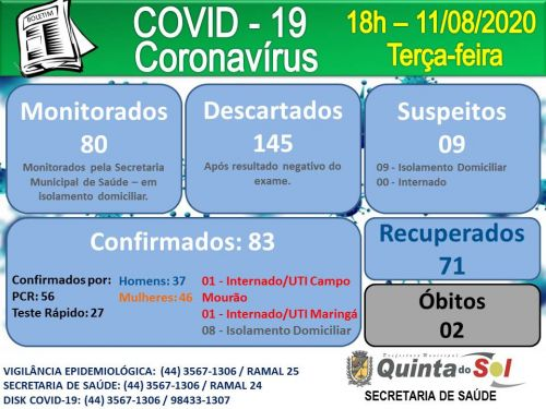 BOLETIM INFORMATIVO DIÁRIO 11/08/2020