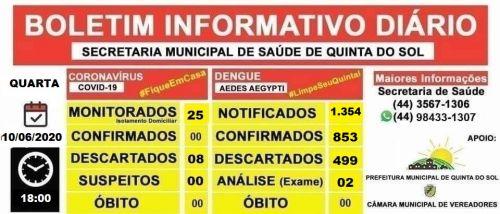 BOLETIM INFORMATIVO DIÁRIO 10/06/2020