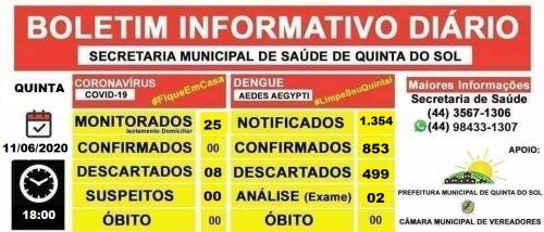 BOLETIM INFORMATIVO DIÁRIO 11/06/2020