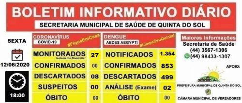 BOLETIM INFORMATIVO DIÁRIO 12/06/2020