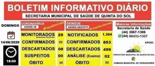BOLETIM INFORMATIVO DIÁRIO 14/06/2020