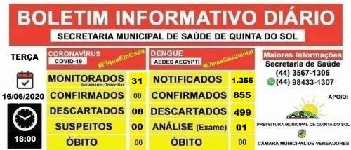 BOLETIM INFORMATIVO DIÁRIO 16/06/2020