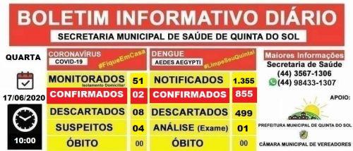BOLETIM INFORMATIVO DIÁRIO 17/06/2020