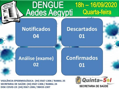 BOLETIM INFORMATIVO DIÁRIO 16/09/2020