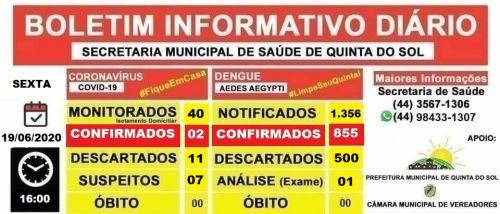 BOLETIM INFORMATIVO DIÁRIO 19/06/2020