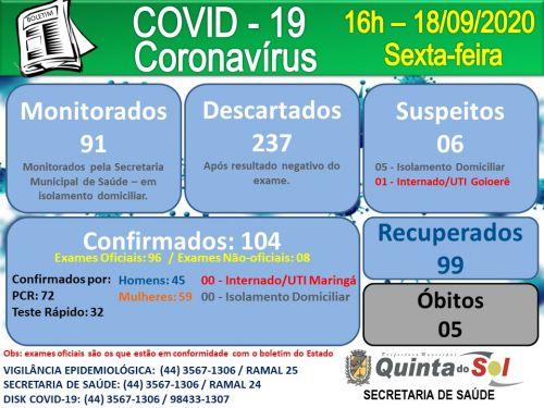 BOLETIM INFORMATIVO DIÁRIO 18/09/2020