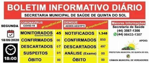 BOLETIM INFORMATIVO DIÁRIO 18/05/2020