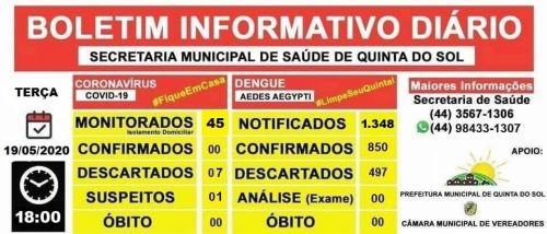 BOLETIM INFORMATIVO DIÁRIO 19/05/2020
